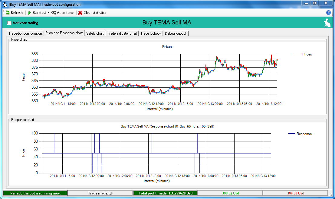 haasbot trade bot TEMA MA bitcoin technical analysis